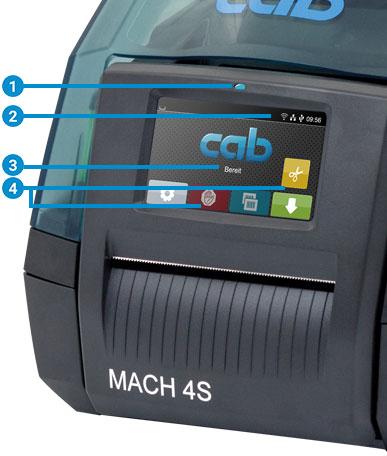MACH 4S Funktionen