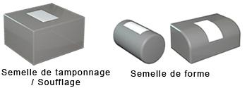 Exemple d'utilisation applicateur d'étiquettes de petites tailles 4114