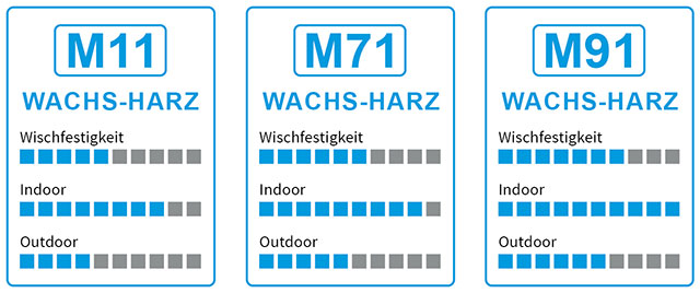Transferfolien in Wachs-/Harzqualität
