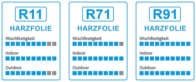 Transferfolien in Harzqualität