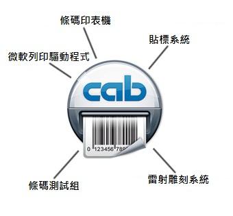 cablabel S3 外接设备